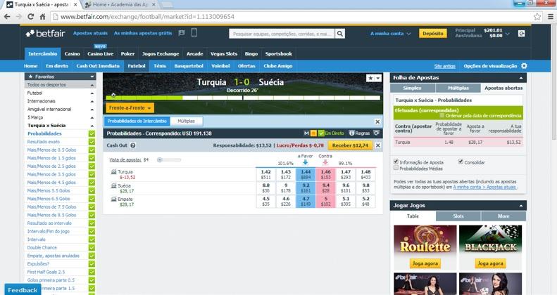 exemplo de trading esportivo na betfair