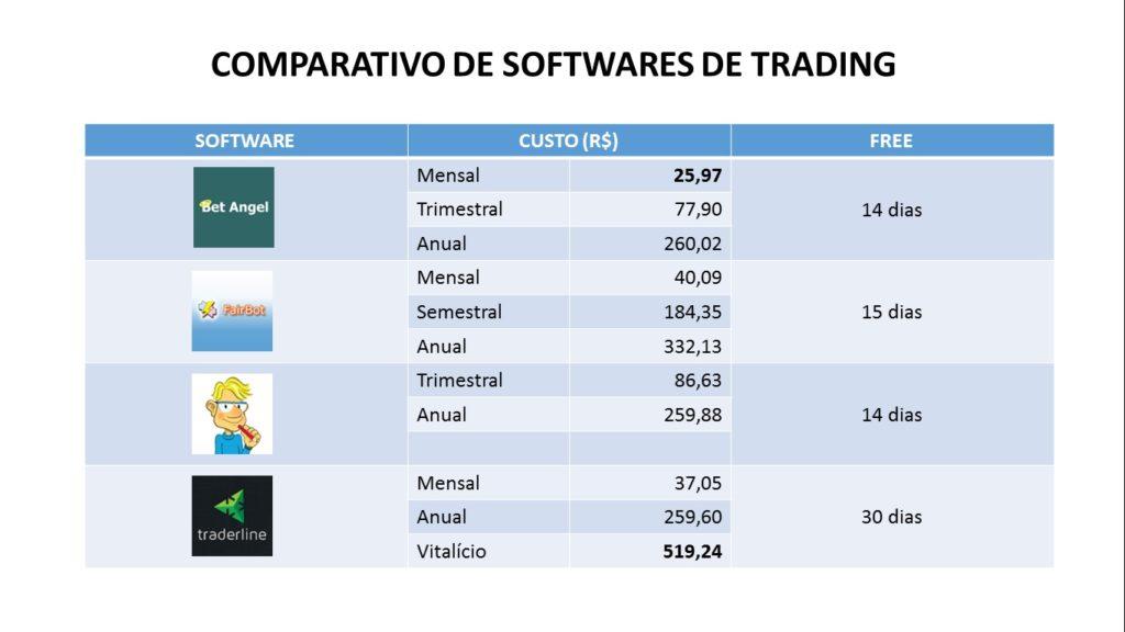 software trader esportivo