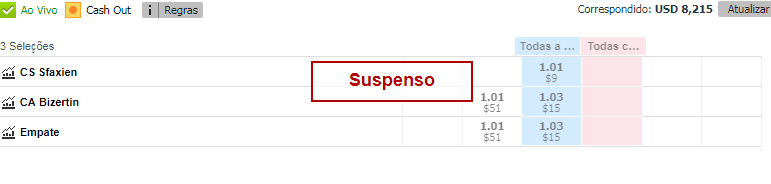 mercado suspenso