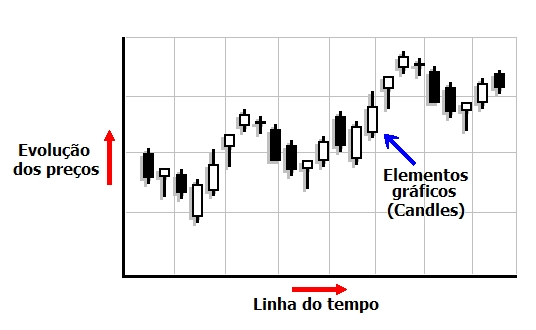 USDJPY Grafico — Dollaro su Yen giapponese — TradingView
